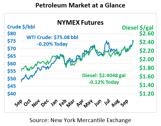 Mansfield Energy - NYMEX Futures