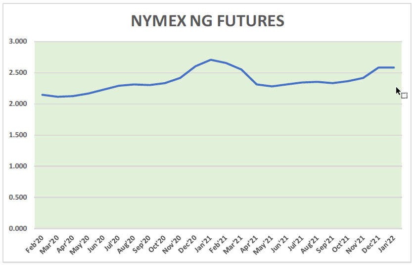 Nat Gas News – January 16, 2020