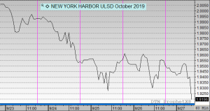 New York Harbor USLD Ocotber 2019