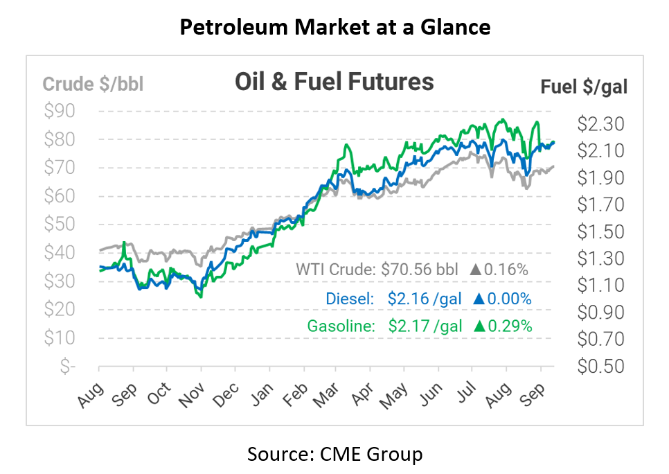 With Gulf Oil Down, Shale Oil Producers Consider More Output