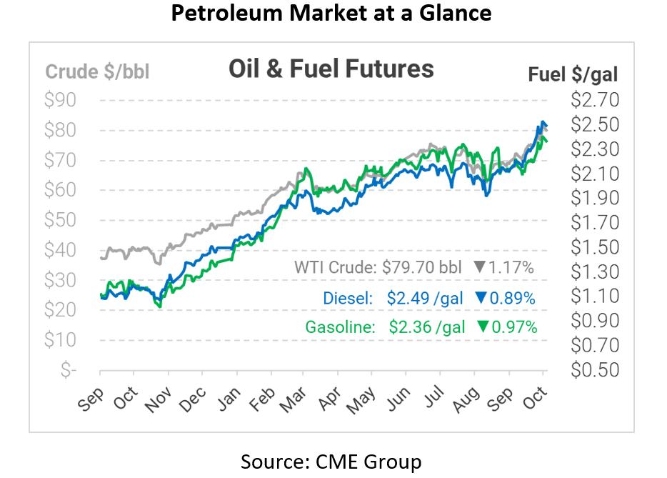 Fuel Market Are Backwards – How Consumers Can Benefit