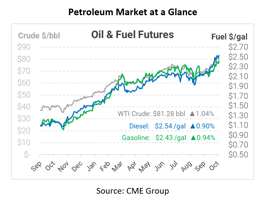 """Goldman: """"Oil Prices Could Be Higher for Much Longer"""""""
