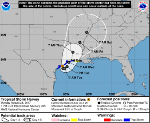 Tropical Storm Harvey Update – Still CODE RED